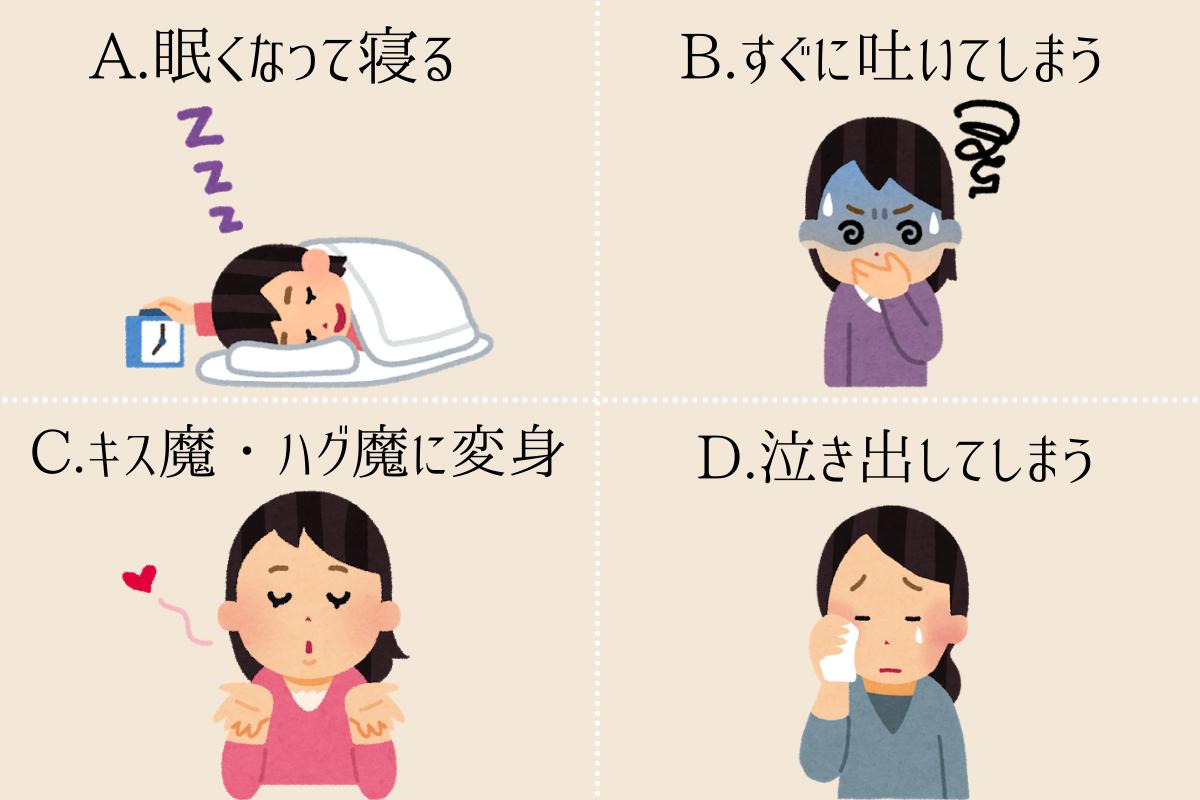 【心理テスト】お酒の酔い方でわかる!「甘えん坊度」診断